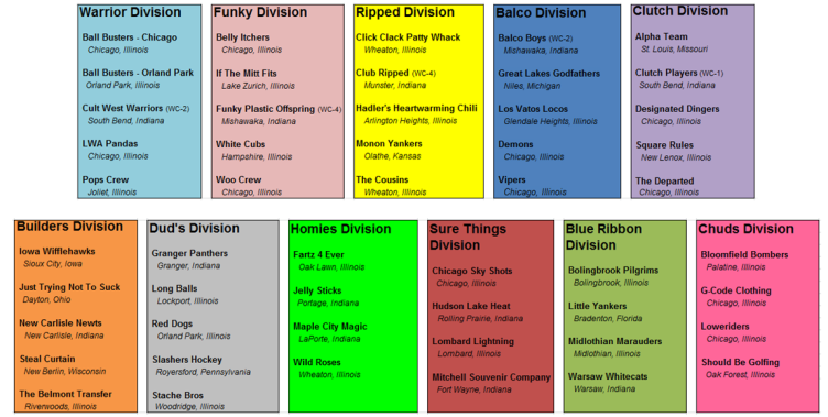 Divisions2018.PNG